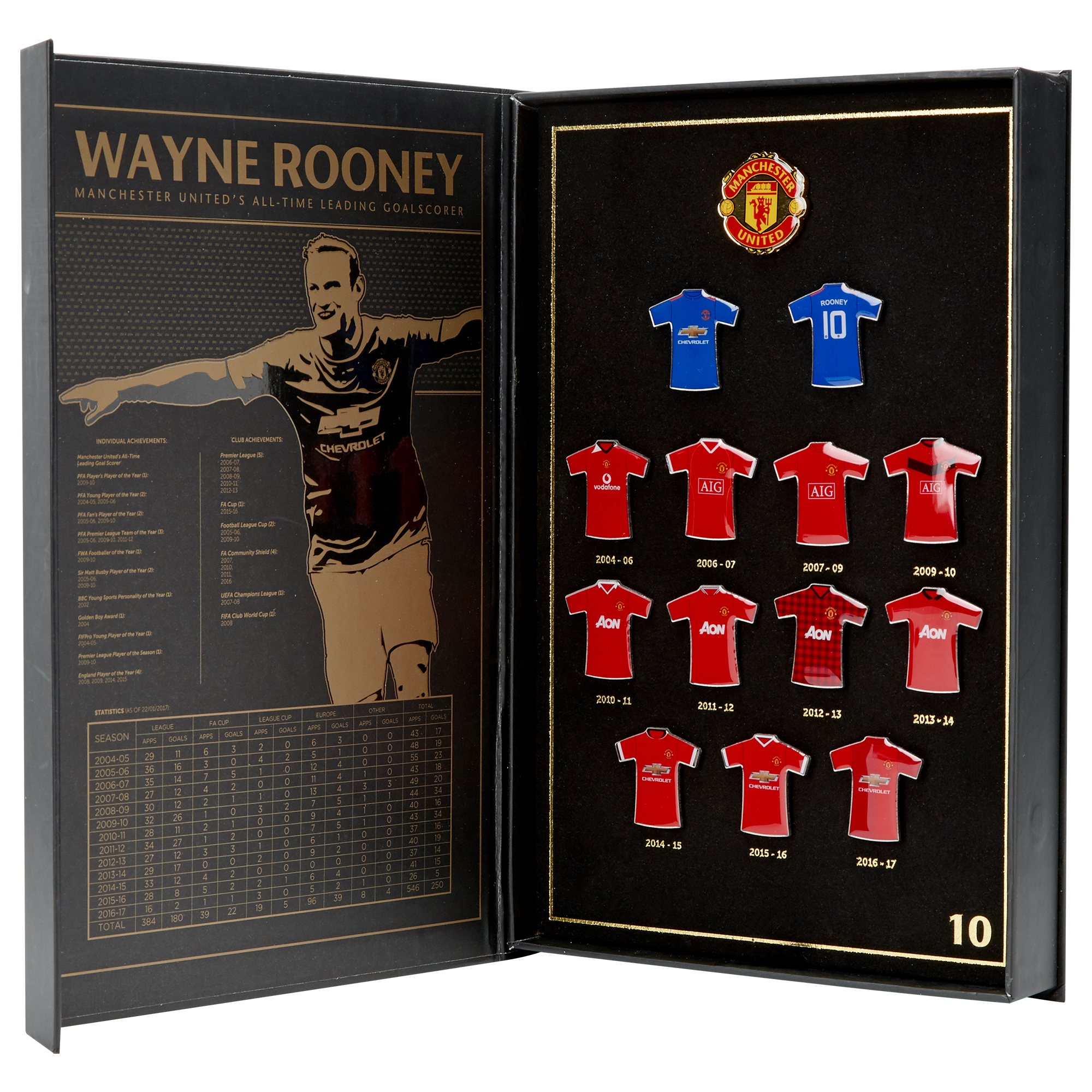 Manchester United Wayne Rooney All Time Leading Goalscorer Limited Edi